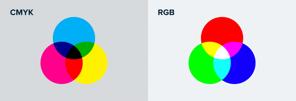 web design terms CMYK and RGB comparison side-by-side