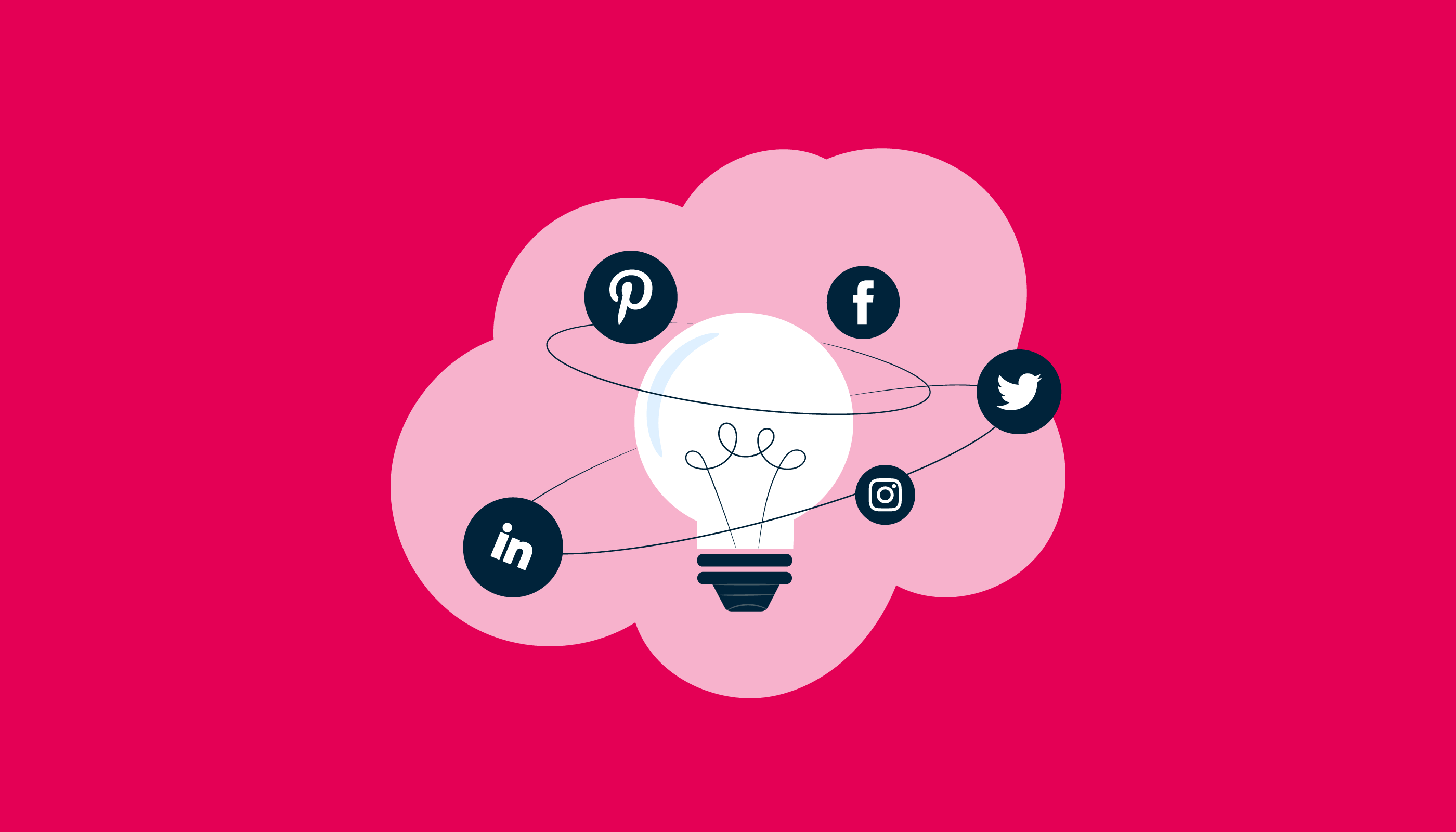 content marketing cloud featuring social media icons with a bulb in the middle