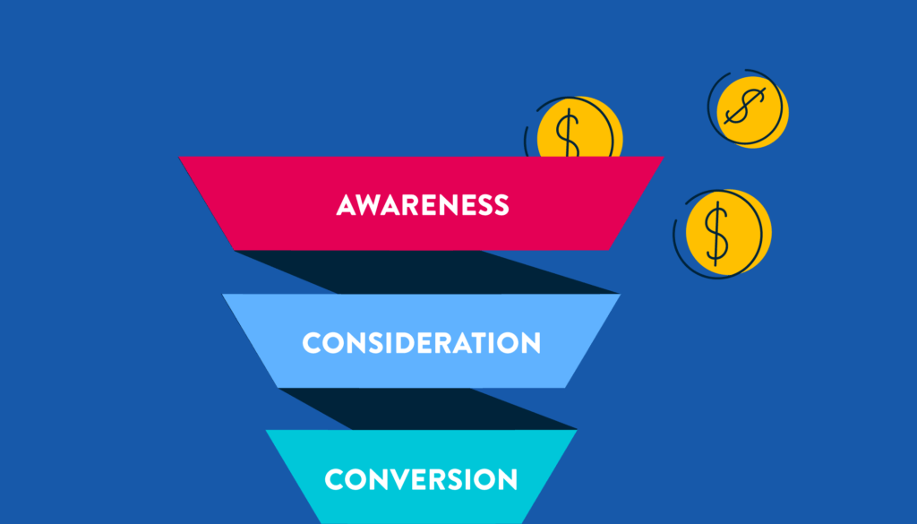 graphic showing the three stages of sales funnel