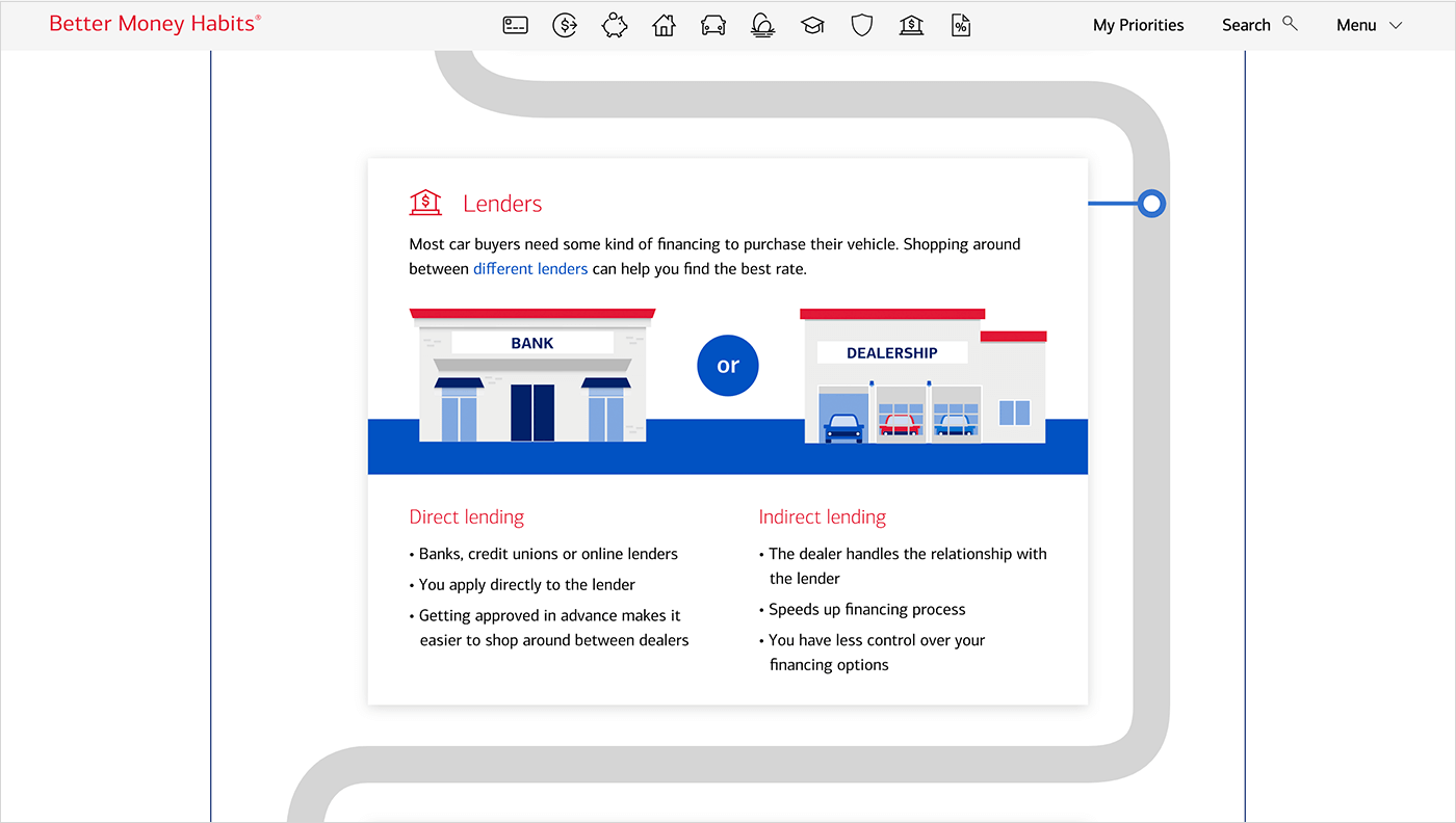 Showing a bank of america infographic